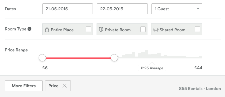 How does your airbnb listing rank compared to the competition?